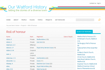 Screenshot of display of local WW1 roll of honour form Watford